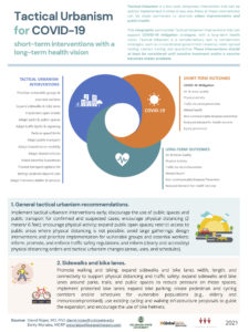 tactical urbanism for COVID-19 infographic